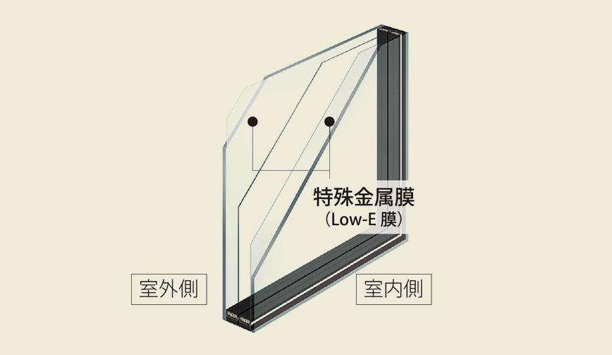 トリプルガラスイメージ