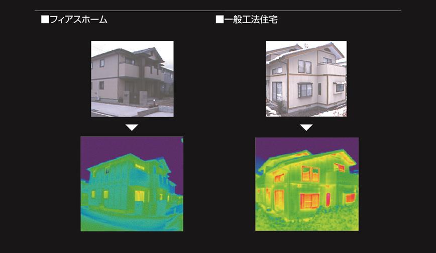 サーモグラフィイメージ